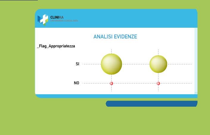 software efficienza sanità